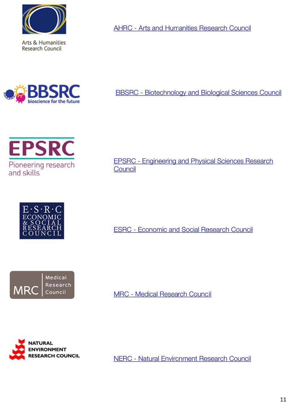 Sciences Research Council ESRC - Economic andd Social Research Council