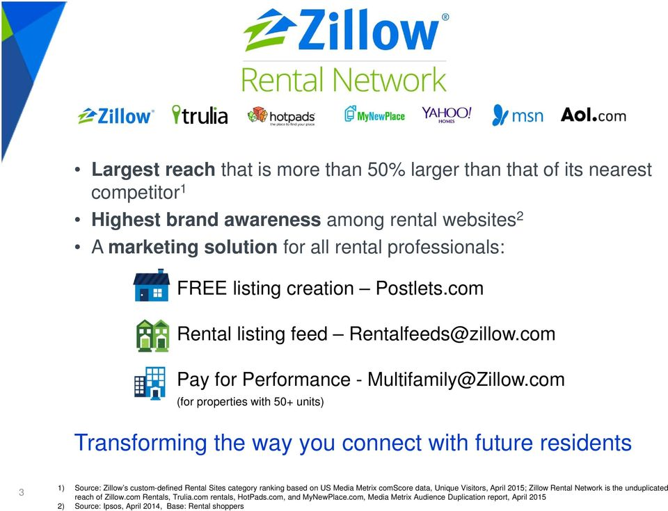 com (for properties with 50+ units) Transforming the way you connect with future residents 3 1) Source: Zillow s custom-defined Rental Sites category ranking based on US Media Metrix