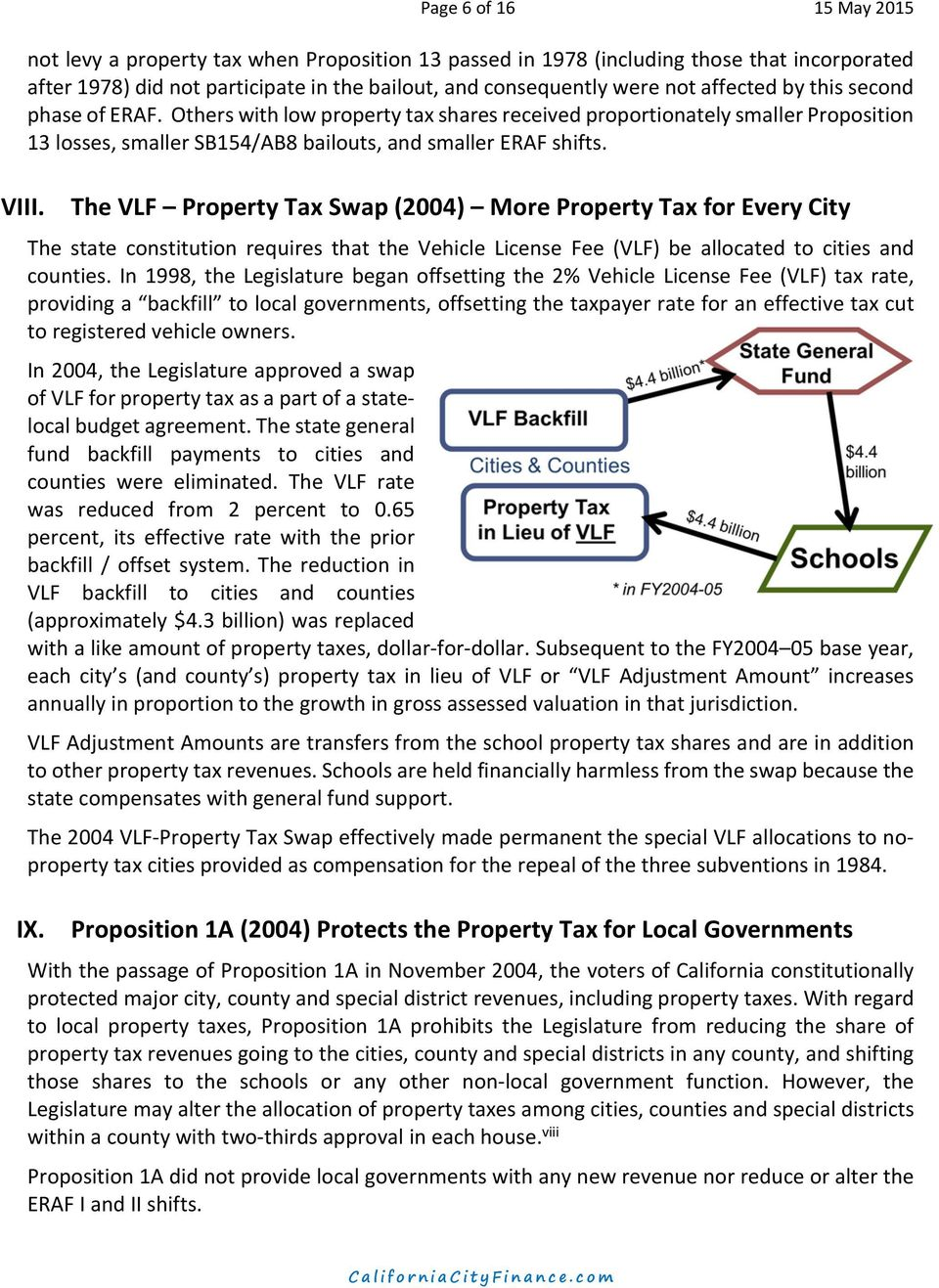 The VLF Property Tax Swap (2004) More Property Tax for Every City The state constitution requires that the Vehicle License Fee (VLF) be allocated to cities and counties.