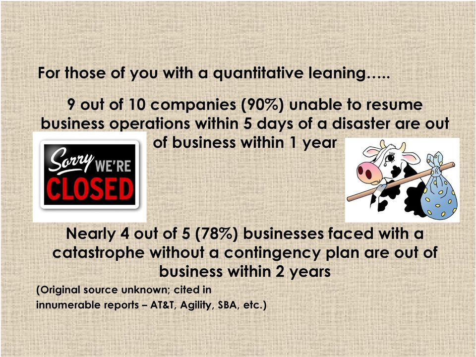 disaster are out of business within 1 year Nearly 4 out of 5 (78%) businesses faced with a