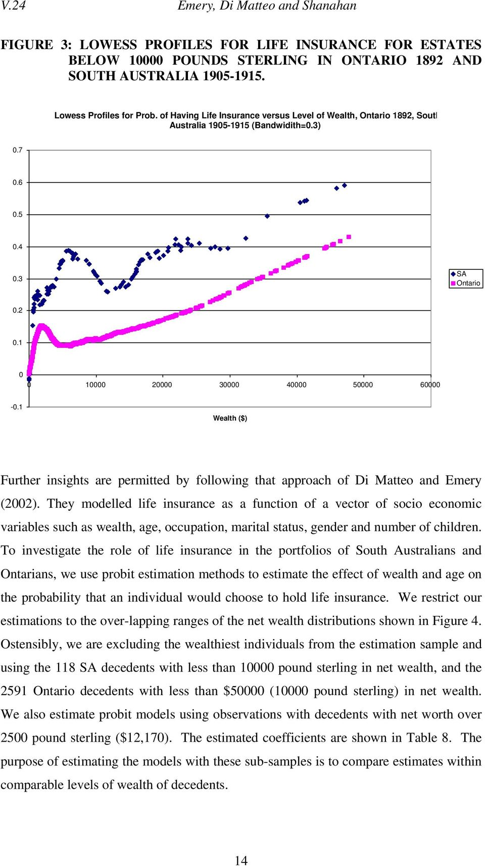 1 Wealth ($) Further insights are permitted by following that approach of Di Matteo and Emery (2002).