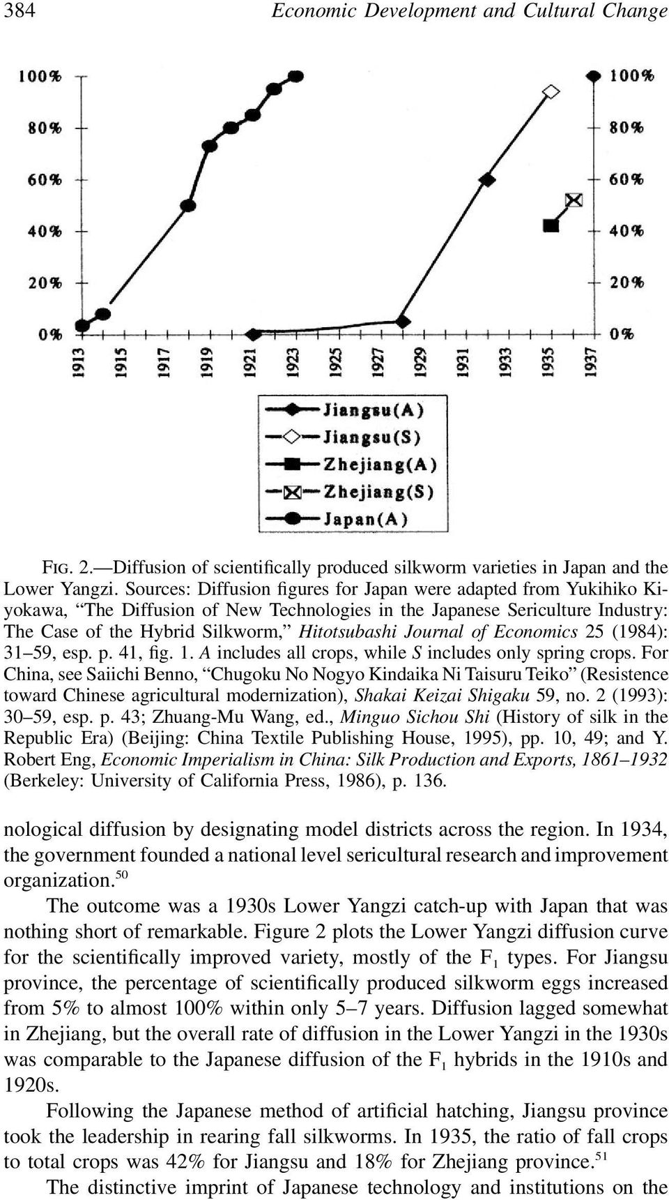 of Economics 25 (1984): 31 59, esp. p. 41, fig. 1. A includes all crops, while S includes only spring crops.
