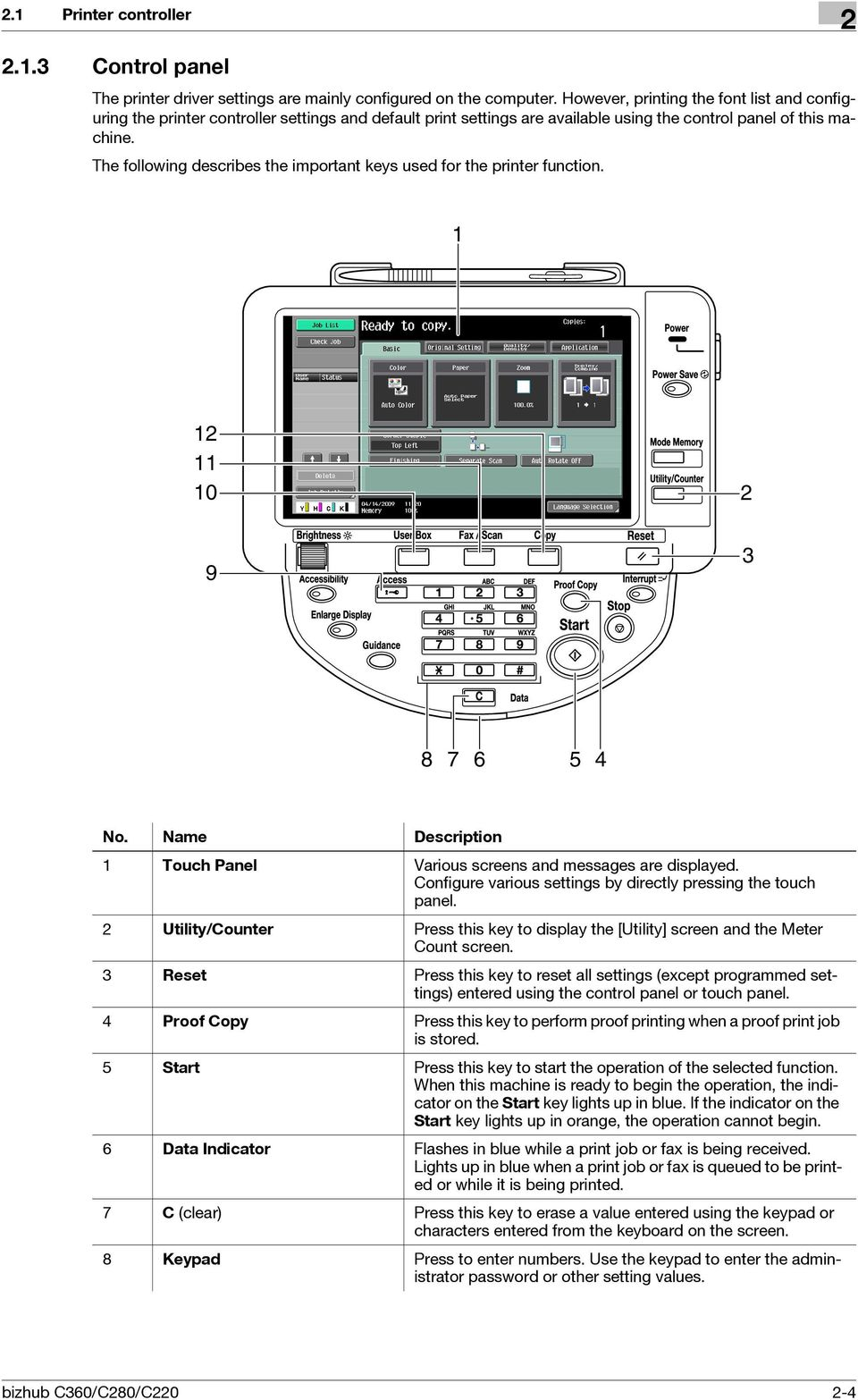 The following describes the important keys used for the printer function. 1 12 11 10 2 9 3 8 7 6 5 4 No. Name Description 1 Touch Panel Various screens and messages are displayed.