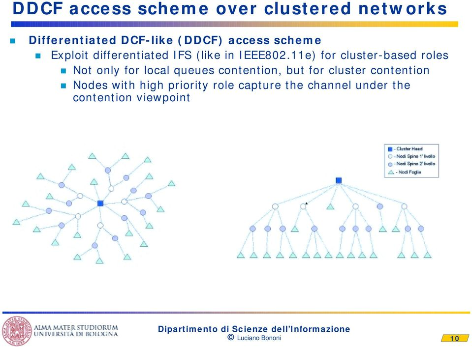 11e) for cluster-based roles Not only for local queues contention, but for