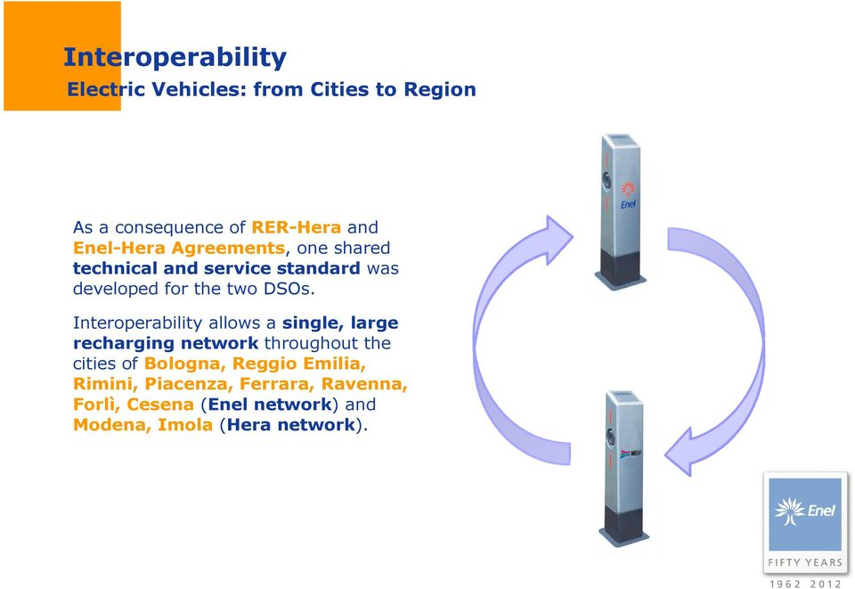 Interoperability allows a single, large recharging network throughout the cities of Bologna,