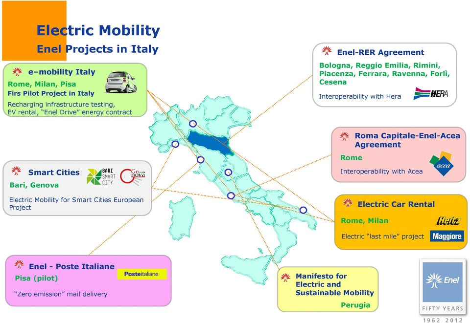 Capitale-Enel-Acea Agreement Smart Cities Bari, Genova Electric Mobility for Smart Cities European Project Interoperability with Acea Electric Car Rental