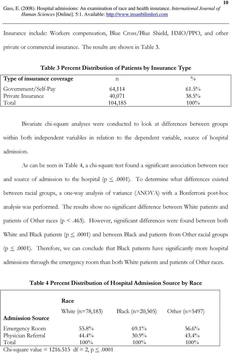 5% Total 104,185 100% Bivariate chi-square analyses were conducted to look at differences between groups within both independent variables in relation to the dependent variable, source of hospital