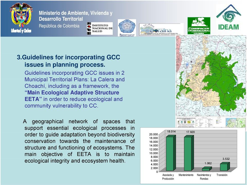 ecological and community vulnerability to CC. A geographical network of spaces that support essential ecological processes in 18.014 17.