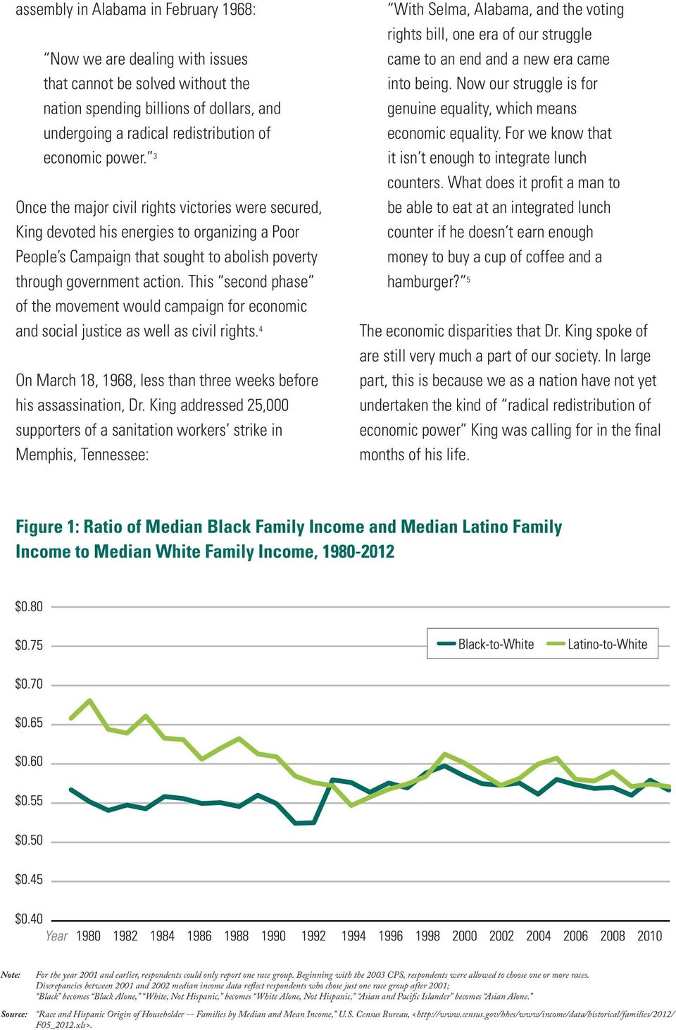 Discrepancies between 2001 and 2002 median income data reflect respondents who chose just one race group after 2001; Black becomes Black Alone, White, Not Hispanic, becomes White