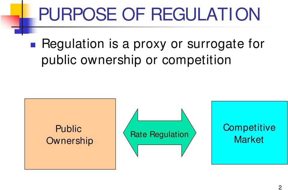 ownership or competition Public