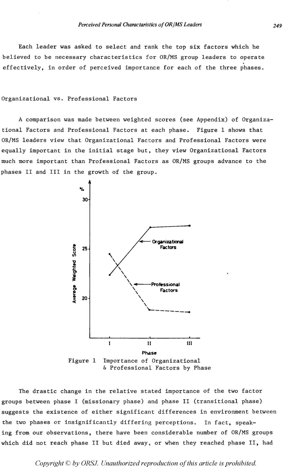 Professional Factors A comparison was made between weighted scores (see Appendix) of Organizational Factors and Professional Factors at each phase.