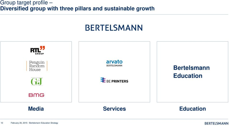 Bertelsmann 0 Education Media Services
