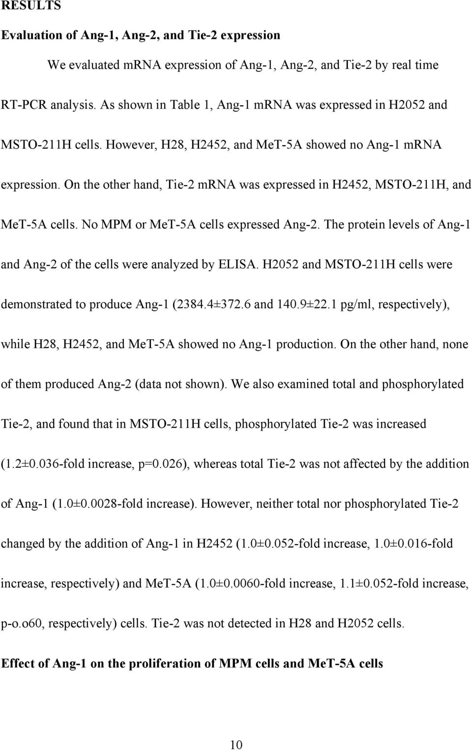 On the other hand, Tie-2 mrna was expressed in H2452, MSTO-211H, and MeT-5A cells. No MPM or MeT-5A cells expressed Ang-2. The protein levels of Ang-1 and Ang-2 of the cells were analyzed by ELISA.