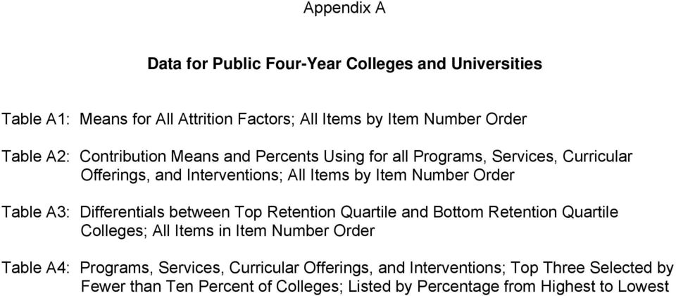 Table A3: Differentials between Top Retention Quartile and Bottom Retention Quartile Colleges; All Items in Item Number Order Table A4: Programs,