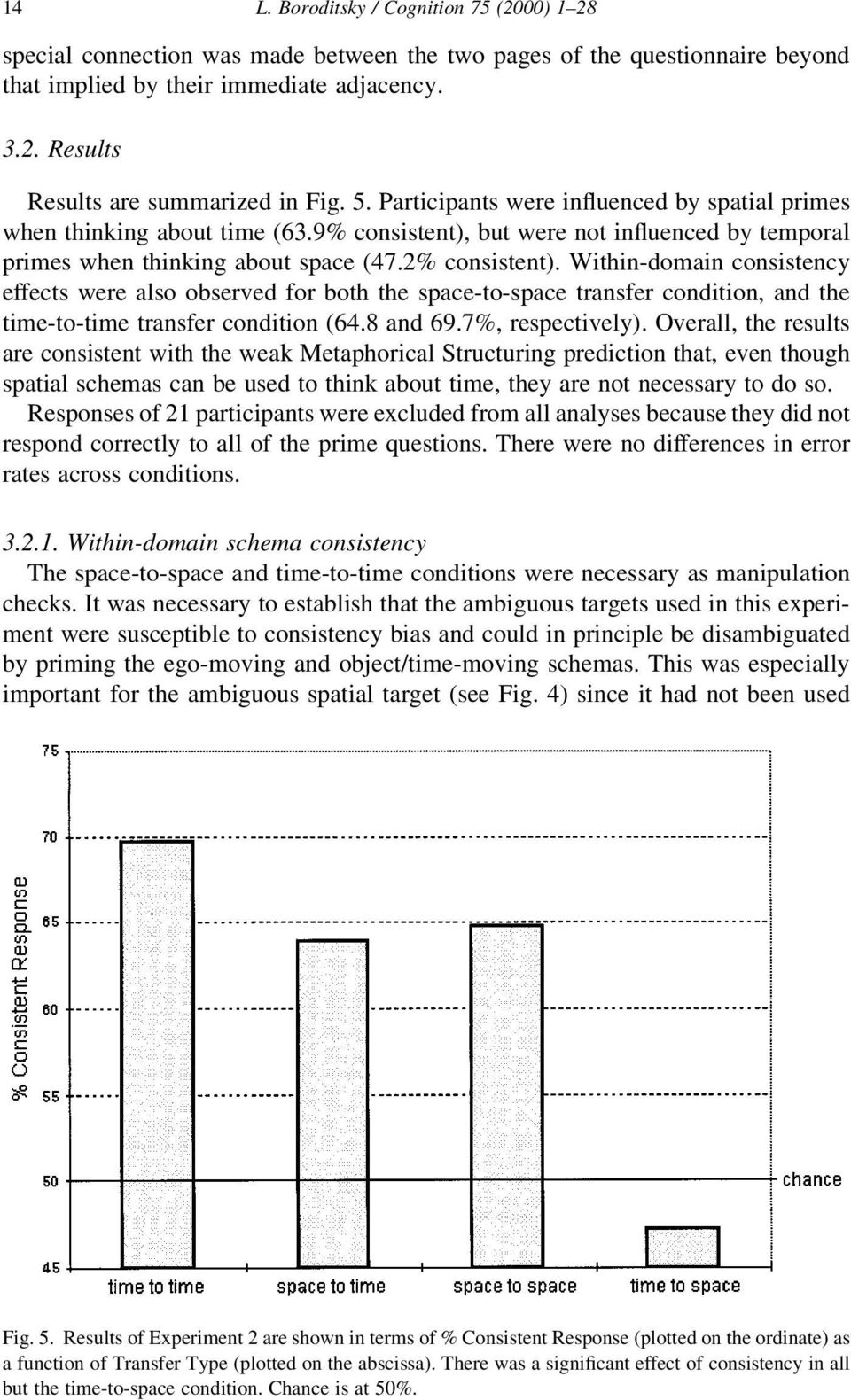 Within-domain consistency effects were also observed for both the space-to-space transfer condition, and the time-to-time transfer condition (64.8 and 69.7%, respectively).