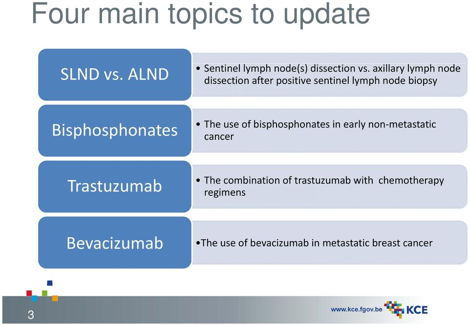 The use of bisphosphonates in early non metastatic cancer Trastuzumab The combination of