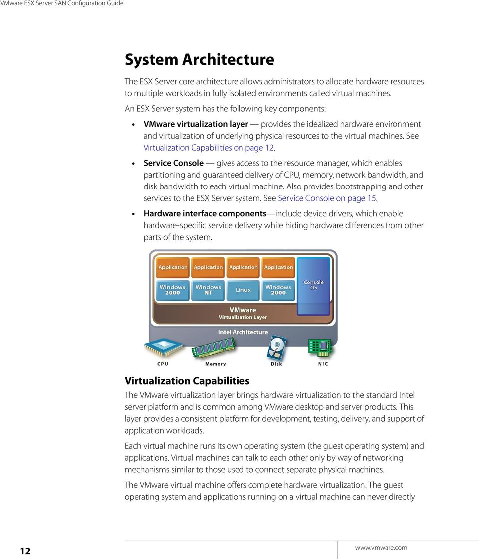 An ESX Server system has the following key components: VMware virtualization layer provides the idealized hardware environment and virtualization of underlying physical resources to the virtual