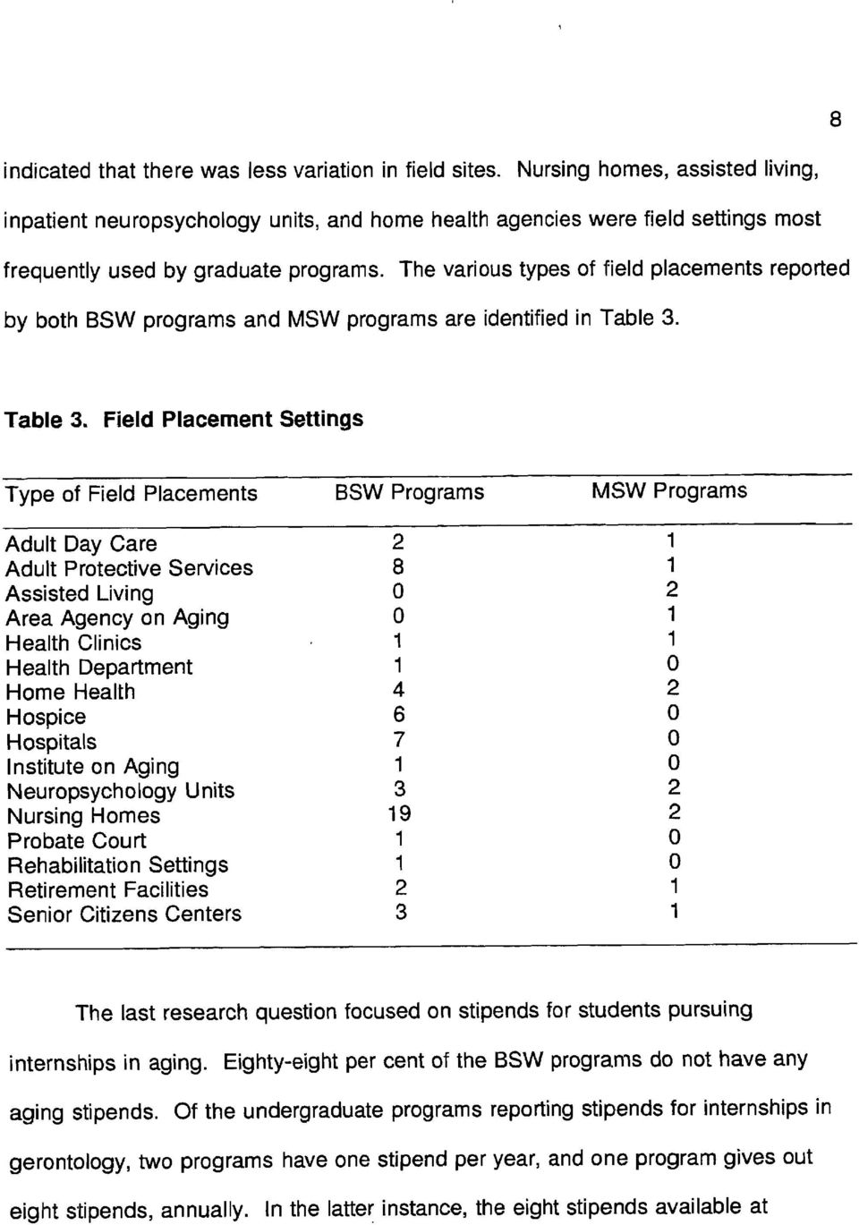 The various types of field placements reported by both BSW programs and MSW programs are identified in Table 3.