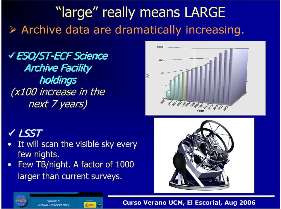 in the next 7 years) LSST It will scan the visible sky every few