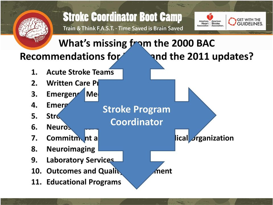 Emergency Department Stroke Program 5. Stroke Unit Coordinator 6. Neurosurgical Services 7.