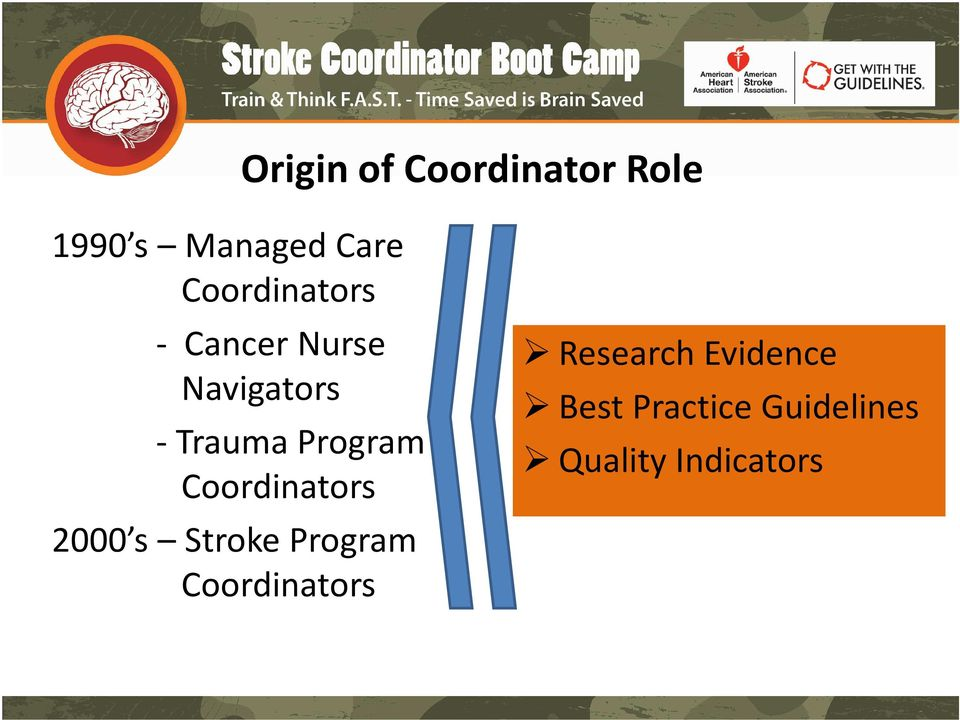 Program Coordinators 2000 s Stroke Program