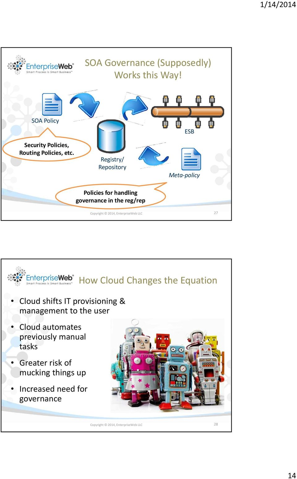 EnterpriseWeb LLC 27 Cloud shifts IT provisioning & management to the user Cloud automates previously manual