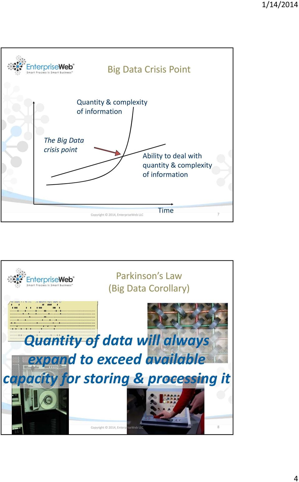 EnterpriseWeb LLC 7 Parkinson s Law (Big Data Corollary) Quantity of data will always