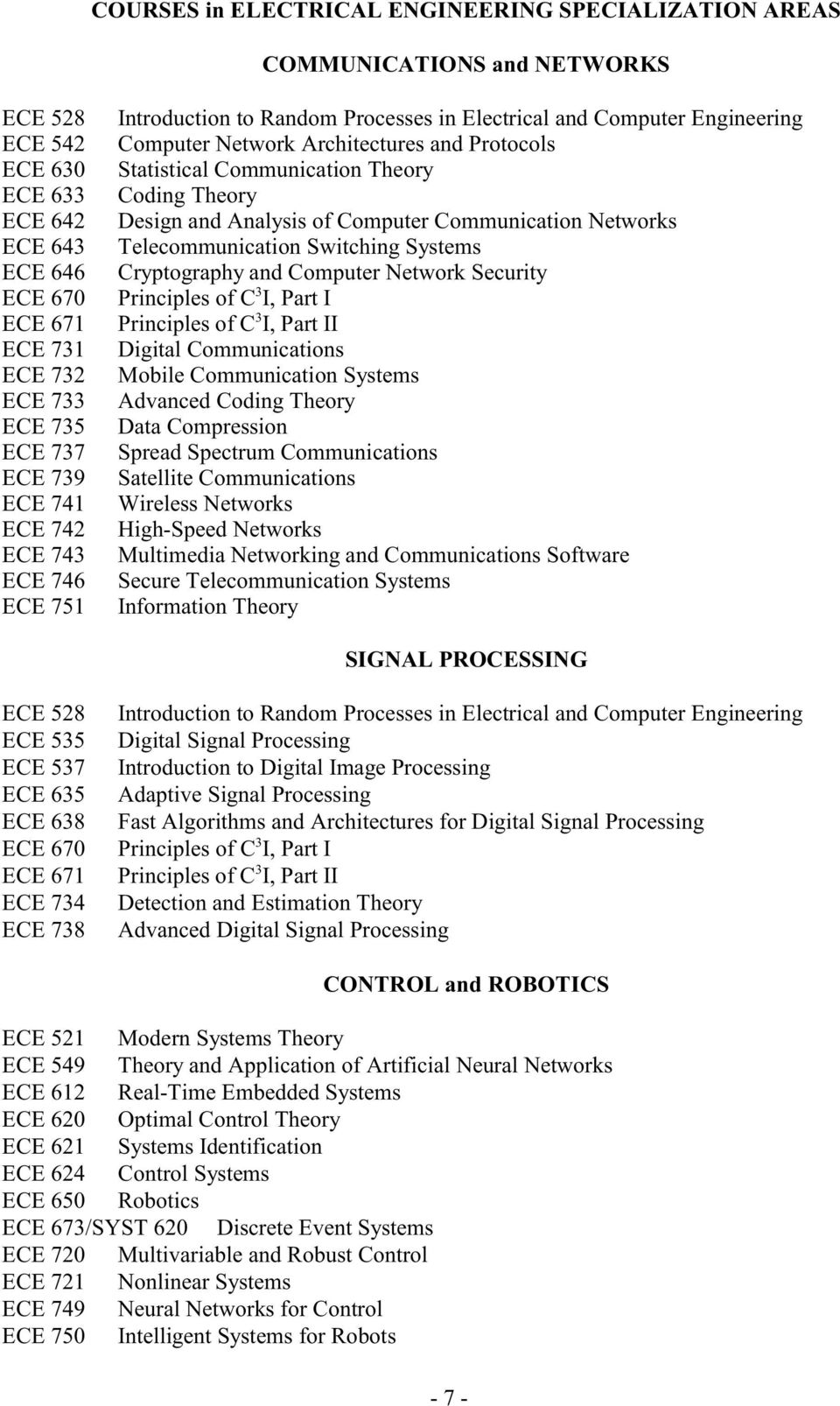 Coding Theory Design and Analysis of Computer Communication Networks Telecommunication Switching Systems Cryptography and Computer Network Security 3 Principles of C I, Part I 3 Principles of C I,