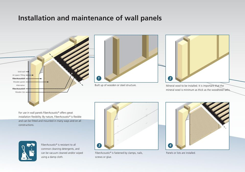 Wooden lists For use in wall panels FiberAcoustic offers great installation flexibility.