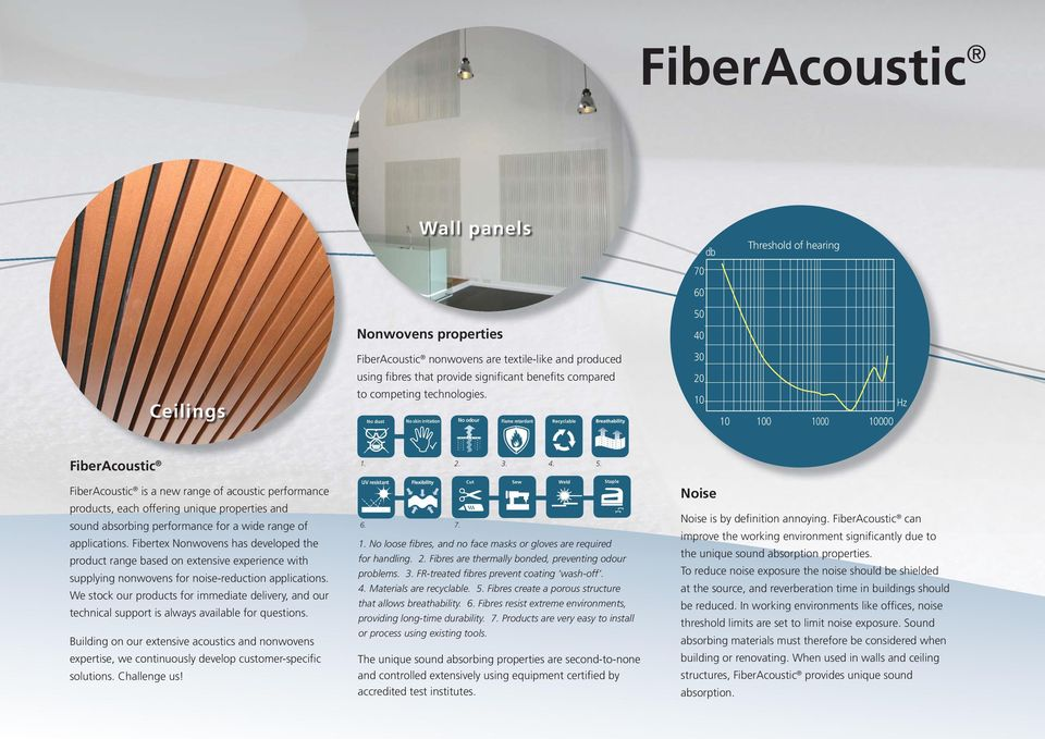 FiberAcoustic is a new range of acoustic performance products, each offering unique properties and sound absorbing performance for a wide range of applications.