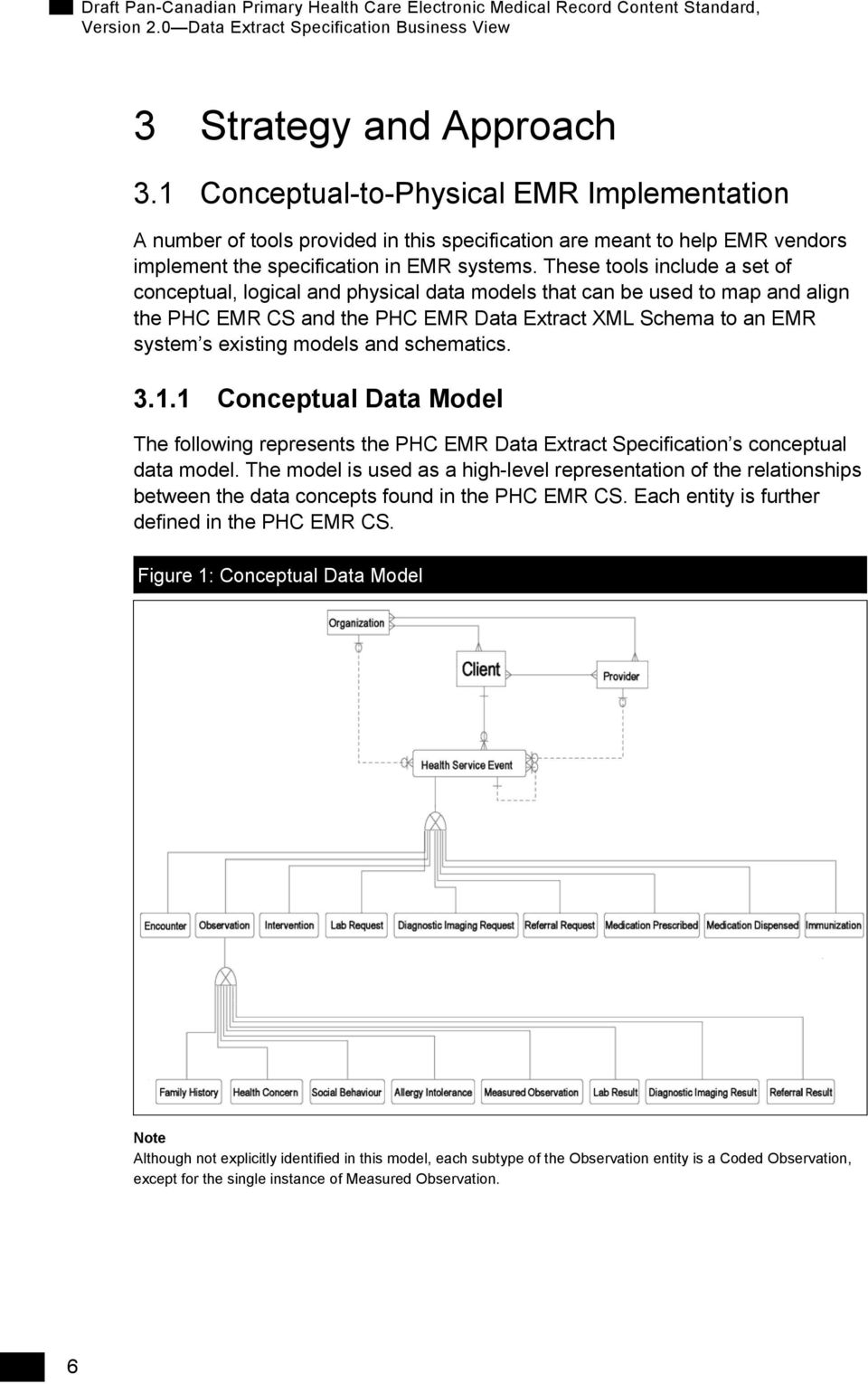 and schematics. 3.1.1 Conceptual Data Model The following represents the PHC EMR Data Extract Specification s conceptual data model.