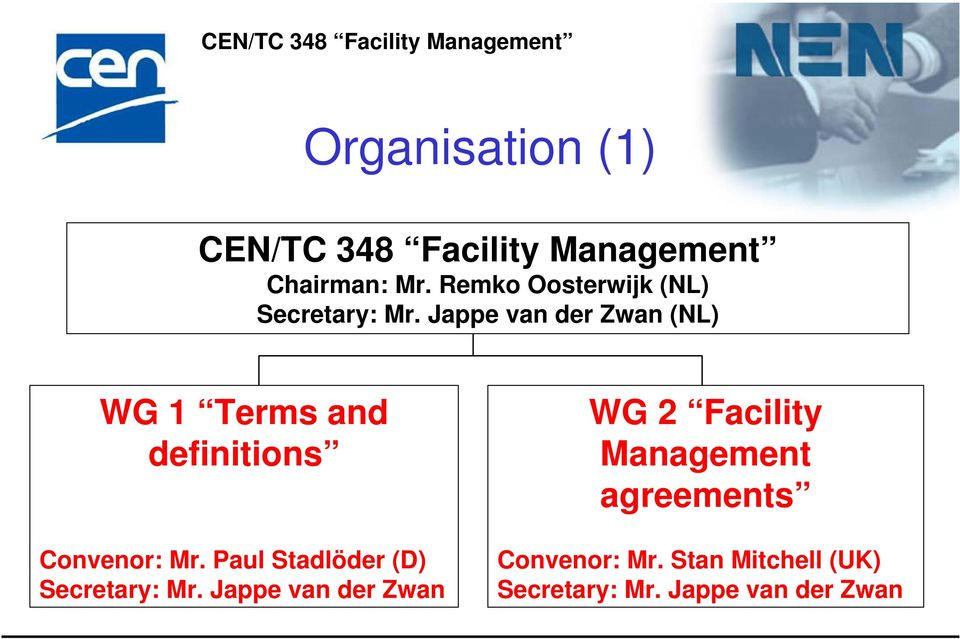 Jappe van der Zwan (NL) WG 1 Terms and definitions Convenor: Mr.