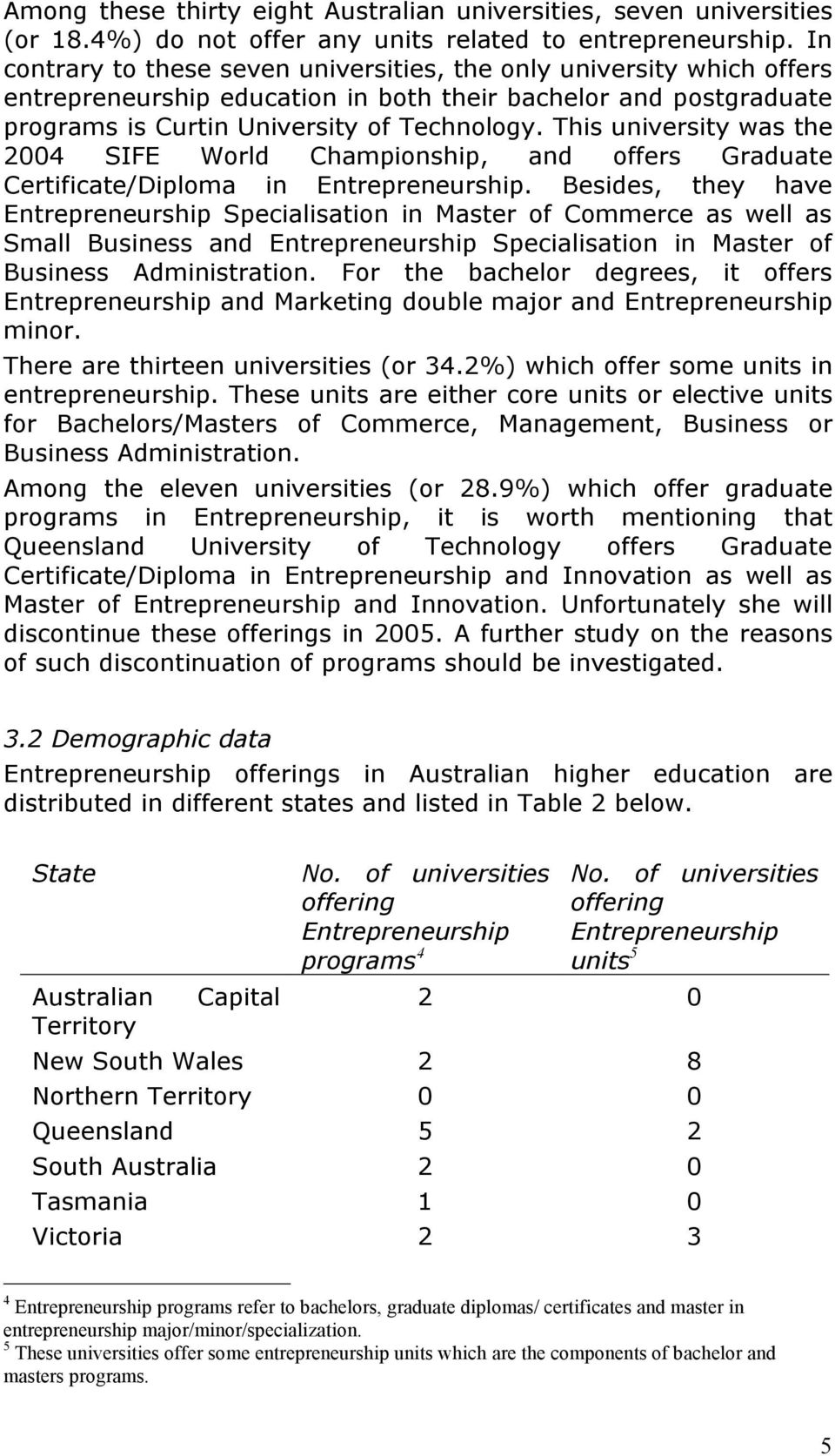This university was the 2004 SIFE World Championship, and offers Graduate Certificate/Diploma in Entrepreneurship.