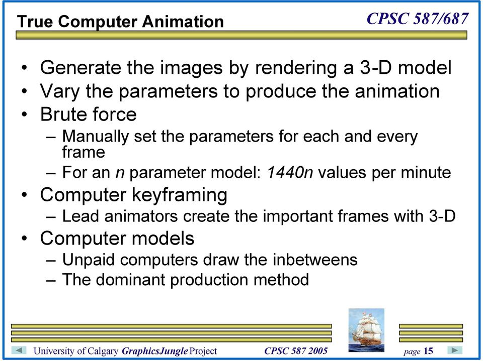 parameter model: 1440n values per minute Computer keyframing Lead animators create the important