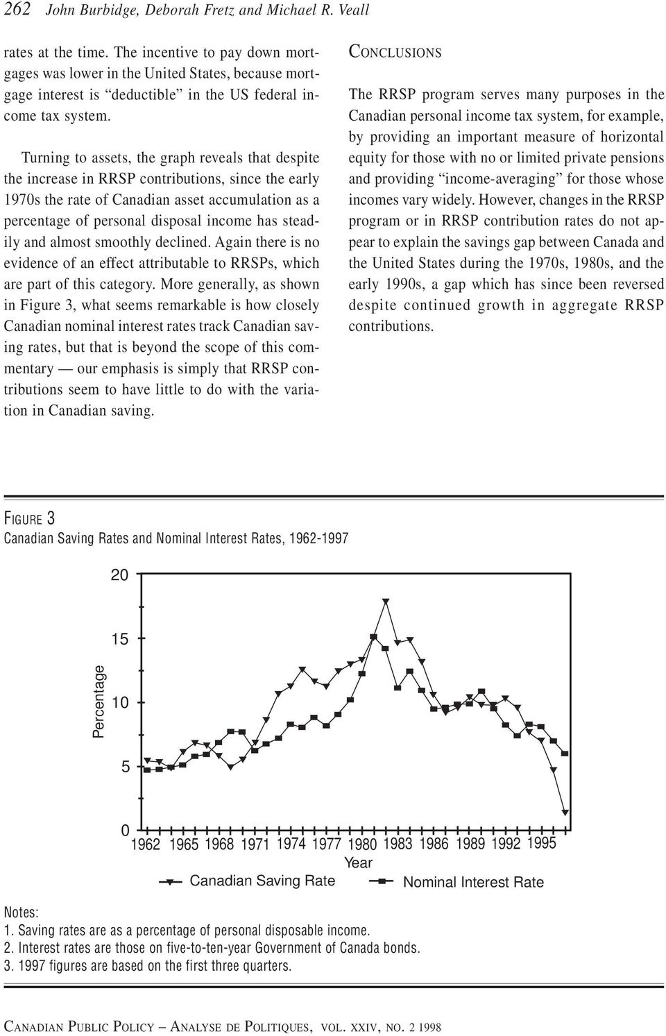 Turning to assets, the graph reveals that despite the increase in RRSP contributions, since the early 197s the rate of Canadian asset accumulation as a percentage of personal disposal income has