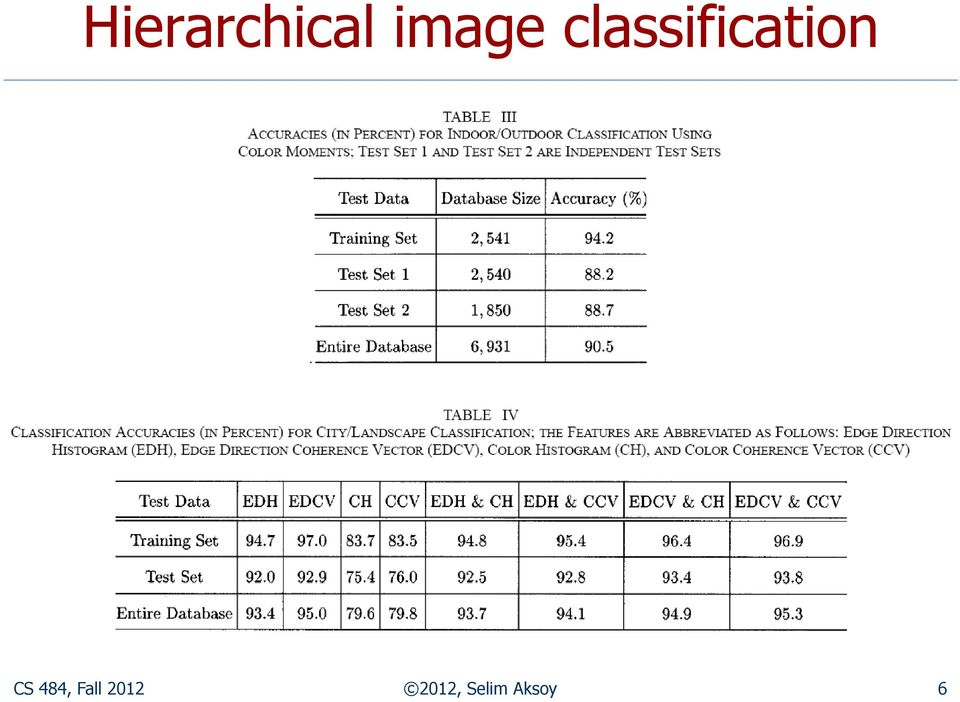 classification CS