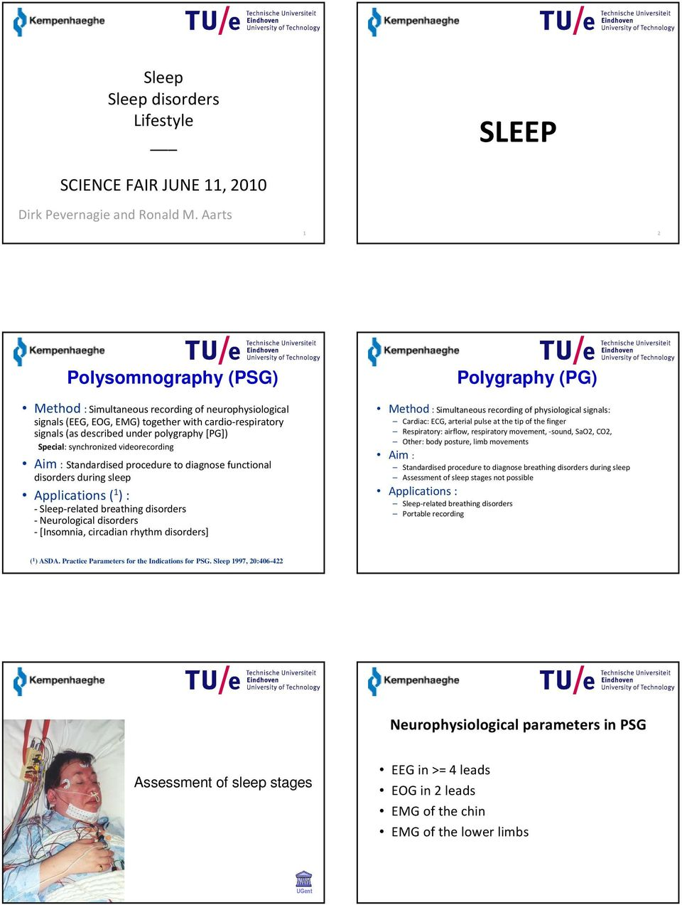 synchronized videorecording Aim: Standardised procedure to diagnose functional disorders during sleep Applications ( 1 ) : - Sleep-related breathing disorders -Neurological disorders -[Insomnia,