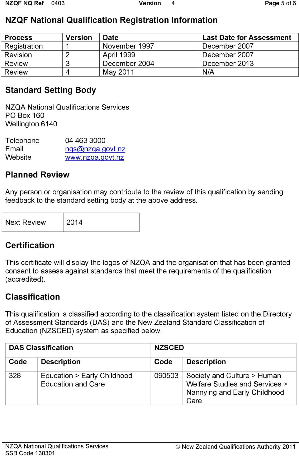 nz Website www.nzqa.govt.nz Planned Review Any person or organisation may contribute to the review of this qualification by sending feedback to the standard setting body at the above address.