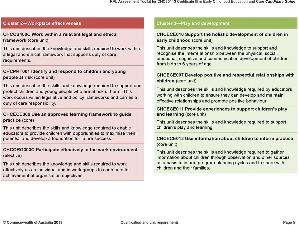 CHCPRT001 Identify and respond to children and young people at risk (core unit) This unit describes the skills and knowledge required to support and protect children and young people who are at risk