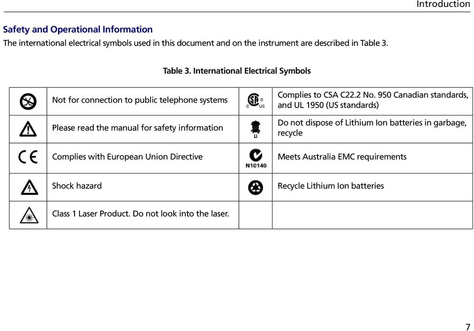 International Electrical Symbols j Not for connection to public telephone systems ) W Please read the manual for safety information / Complies to CSA