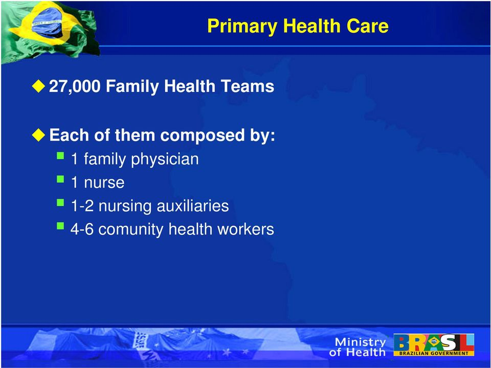 by: 1 family physician 1 nurse 1-2