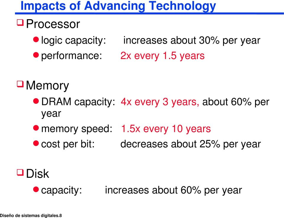 5 years Memory DRAM capacity: 4x every 3 years, about 60% per year memory speed: 1.