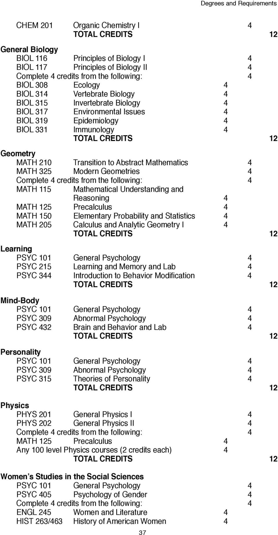 and Reasoning 4 MATH 125 Precalculus 4 MATH 150 Elementary Probability and Statistics 4 MATH 205 Calculus and Analytic Geometry I 4 Learning PSYC 101 General Psychology 4 PSYC 215 Learning and Memory
