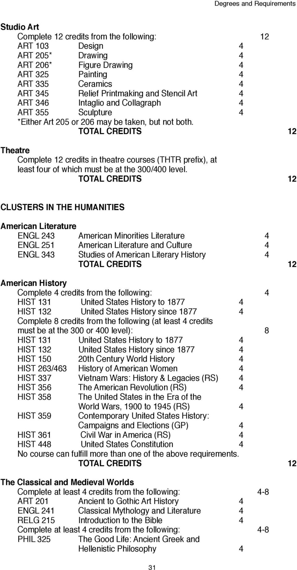 Theatre Complete 12 credits in theatre courses (THTR prefix), at least four of which must be at the 300/400 level.