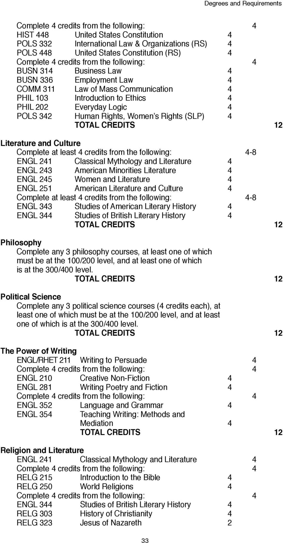 4-8 ENGL 241 Classical Mythology and Literature 4 ENGL 243 American Minorities Literature 4 ENGL 245 Women and Literature 4 ENGL 251 American Literature and Culture 4 Complete at least 4 credits from