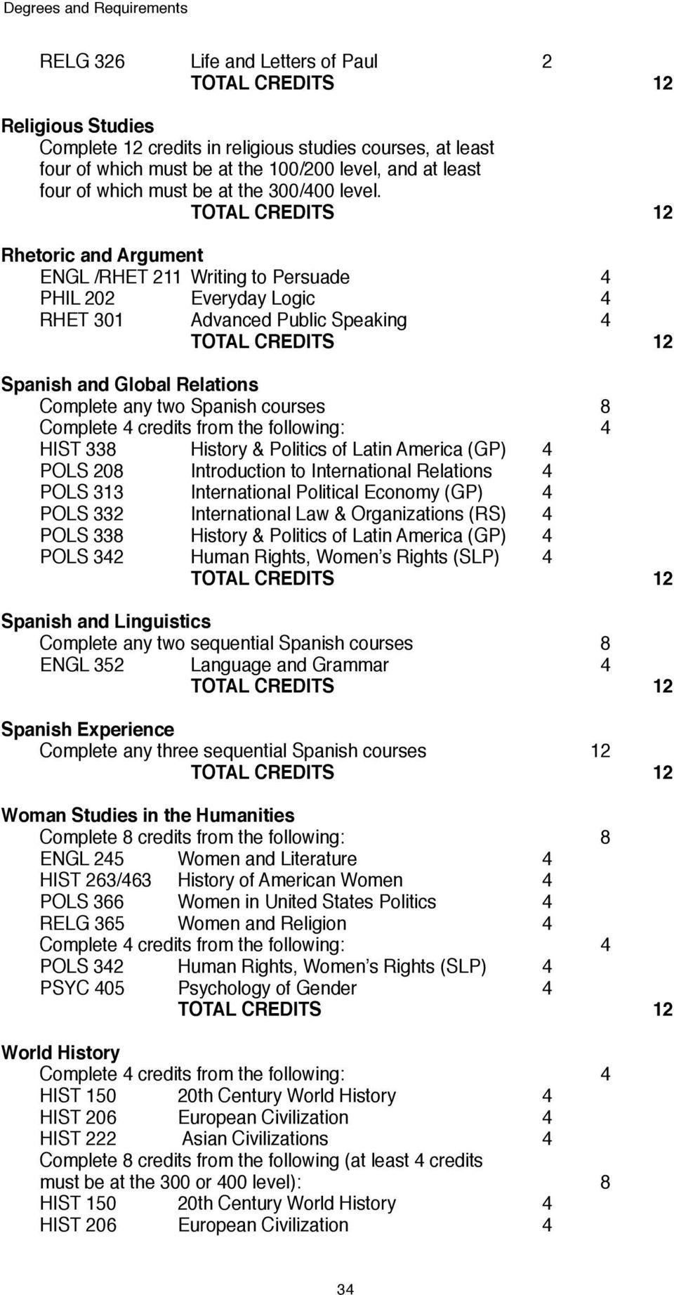 Rhetoric and Argument ENGL /RHET 211 Writing to Persuade 4 PHIL 202 Everyday Logic 4 RHET 301 Advanced Public Speaking 4 Spanish and Global Relations Complete any two Spanish courses 8 HIST 338