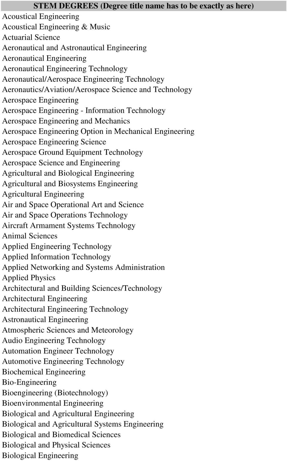 Technology Aerospace Engineering and Mechanics Aerospace Engineering Option in Mechanical Engineering Aerospace Engineering Science Aerospace Ground Equipment Technology Aerospace Science and