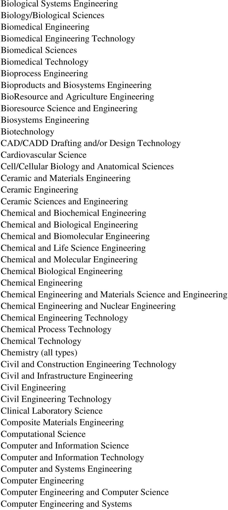 Science Cell/Cellular Biology and Anatomical Sciences Ceramic and Materials Engineering Ceramic Engineering Ceramic Sciences and Engineering Chemical and Biochemical Engineering Chemical and