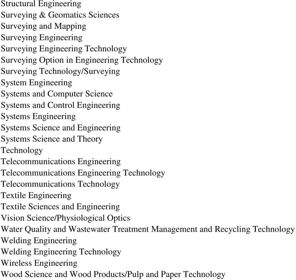 Telecommunications Engineering Telecommunications Engineering Technology Telecommunications Technology Textile Engineering Textile Sciences and Engineering Vision Science/Physiological Optics