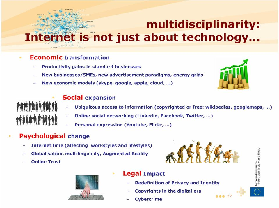 apple, cloud, ) Social expansion Psychological change Ubiquitous access to information (copyrighted or free: wikipedias, googlemaps,.